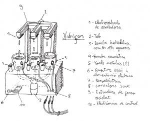 hidrofon esquema
